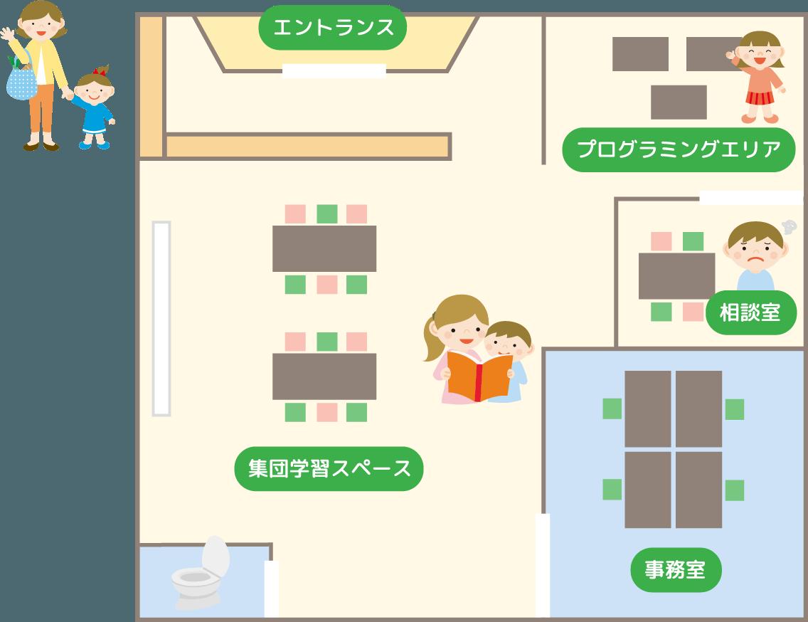 施設内の地図